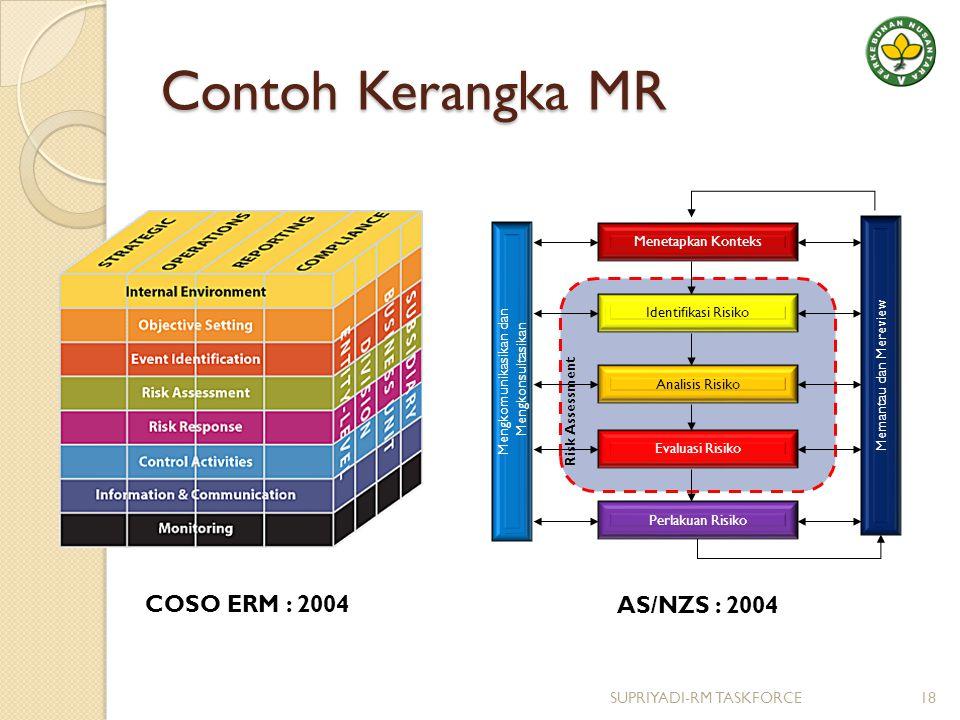 Contoh Kerangka MR Menetapkan Konteks Identifikasi Risiko Analisis Risiko Evaluasi Risiko Perlakuan Risiko Mengkomunikasikan dan Mengkonsultasikan Memantau dan Mereview Risk Assessment COSO ERM : 2004 AS/NZS : 2004 18SUPRIYADI-RM TASKFORCE