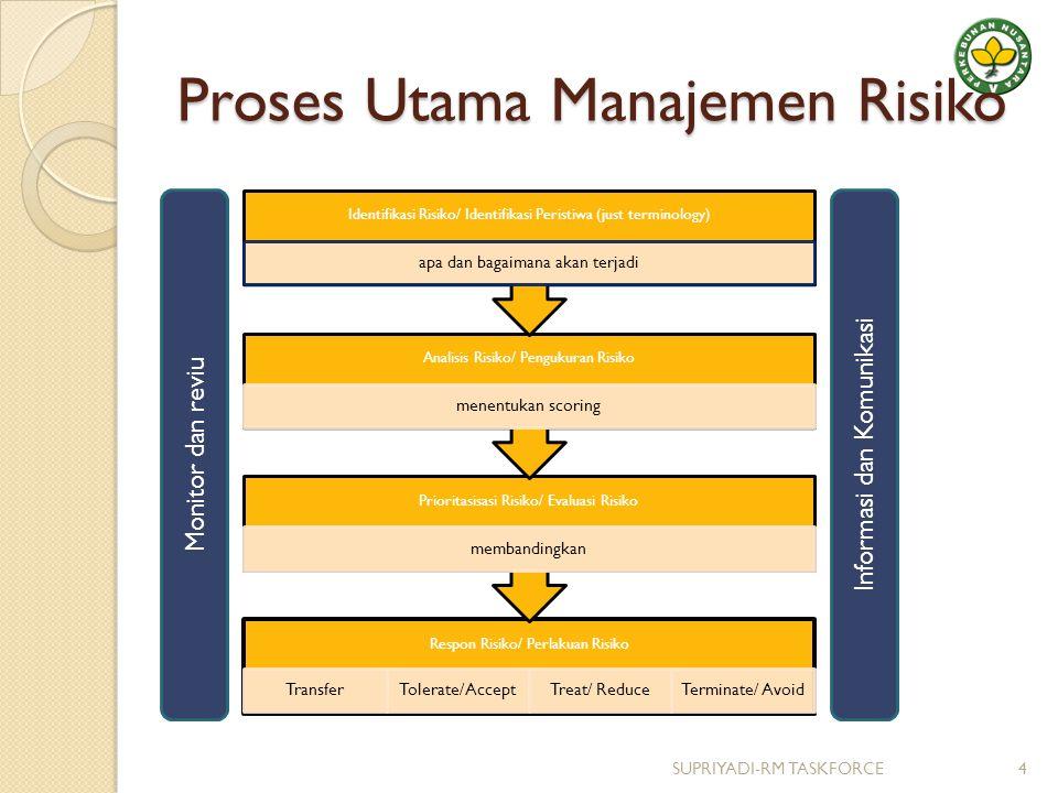 Proses Utama Manajemen Risiko Respon Risiko/ Perlakuan Risiko TransferTolerate/AcceptTreat/ ReduceTerminate/ Avoid Prioritasisasi Risiko/ Evaluasi Risiko membandingkan Analisis Risiko/ Pengukuran Risiko menentukan scoring Identifikasi Risiko/ Identifikasi Peristiwa (just terminology) apa dan bagaimana akan terjadi Monitor dan reviu Informasi dan Komunikasi 4SUPRIYADI-RM TASKFORCE
