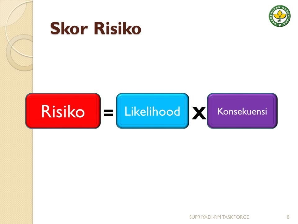Skor Risiko Risiko Likelihood Konsekuensi =X 8SUPRIYADI-RM TASKFORCE