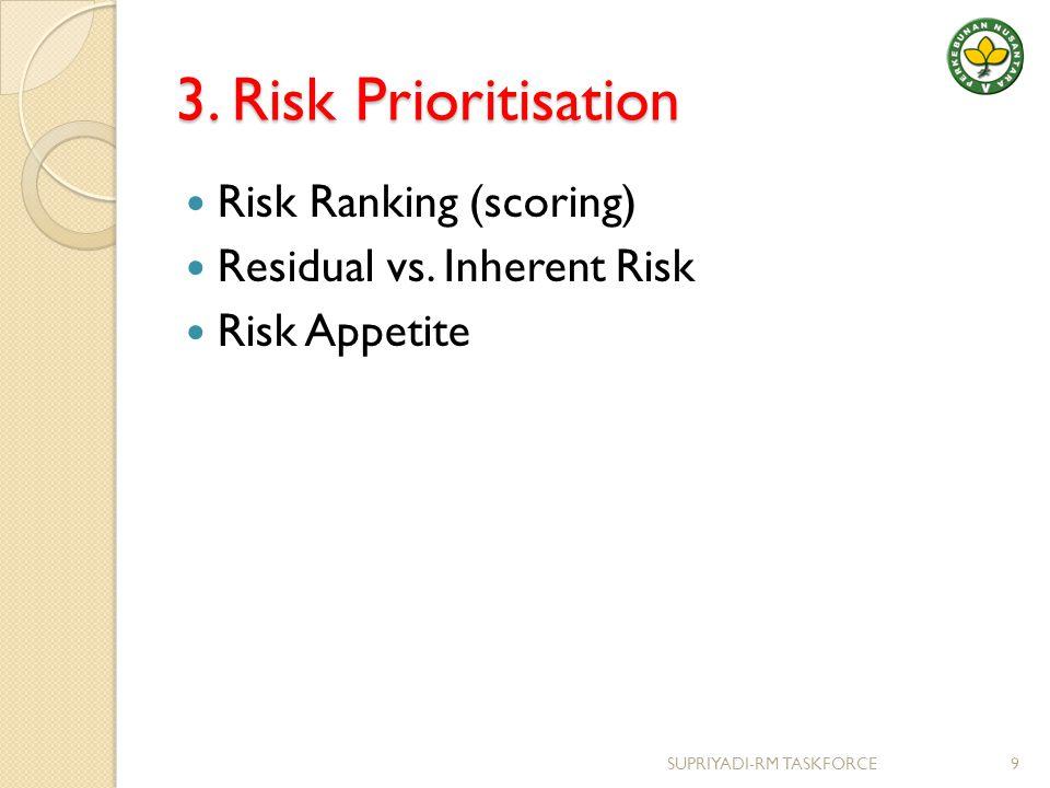 10 Pindahkan Risiko/ Contingency Plan (tanggap darurat) Hindari Risiko Tangani Dengan Pengendalian (SOP) Terima Risiko/ Tidak perlu penanganan khusus Quadran 1Quadran 2 Quadran 4Quadran 3 Compulsory Risk PETA RISIKO