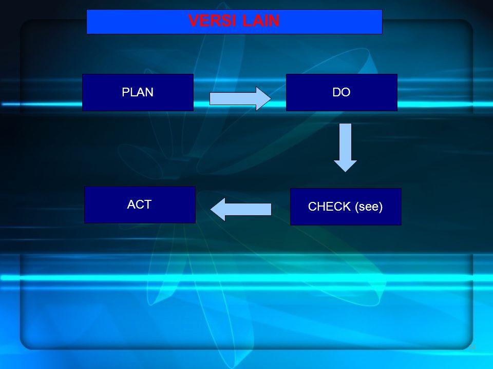 14 PLAN CHECK (see) DO ACT VERSI LAIN