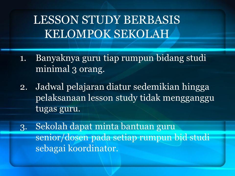 LESSON STUDY BERBASIS KELOMPOK SEKOLAH 1.Banyaknya guru tiap rumpun bidang studi minimal 3 orang. 2.Jadwal pelajaran diatur sedemikian hingga pelaksan