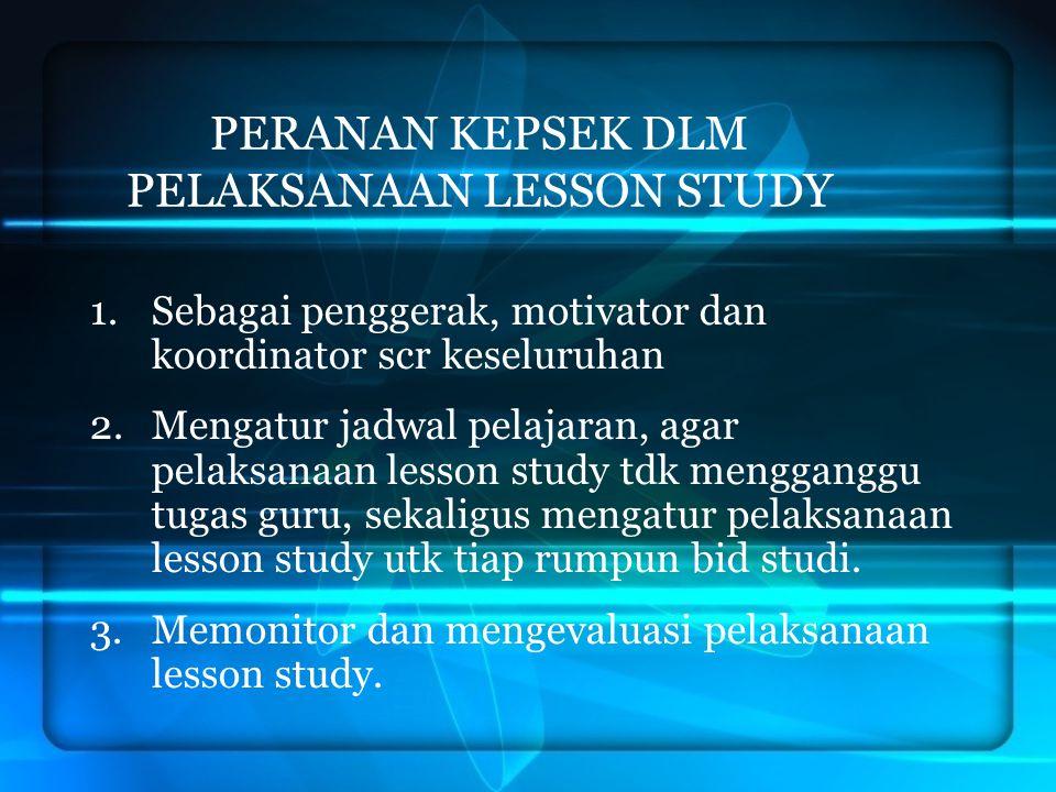 PERANAN KEPSEK DLM PELAKSANAAN LESSON STUDY 1.Sebagai penggerak, motivator dan koordinator scr keseluruhan 2.Mengatur jadwal pelajaran, agar pelaksanaan lesson study tdk mengganggu tugas guru, sekaligus mengatur pelaksanaan lesson study utk tiap rumpun bid studi.