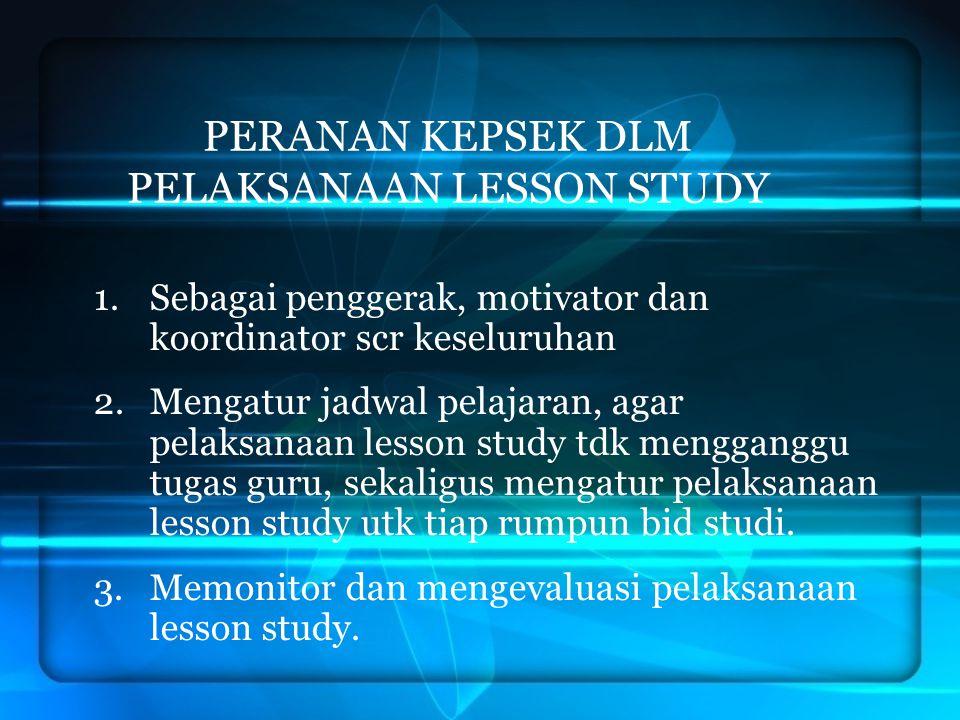 PERANAN KEPSEK DLM PELAKSANAAN LESSON STUDY 1.Sebagai penggerak, motivator dan koordinator scr keseluruhan 2.Mengatur jadwal pelajaran, agar pelaksana
