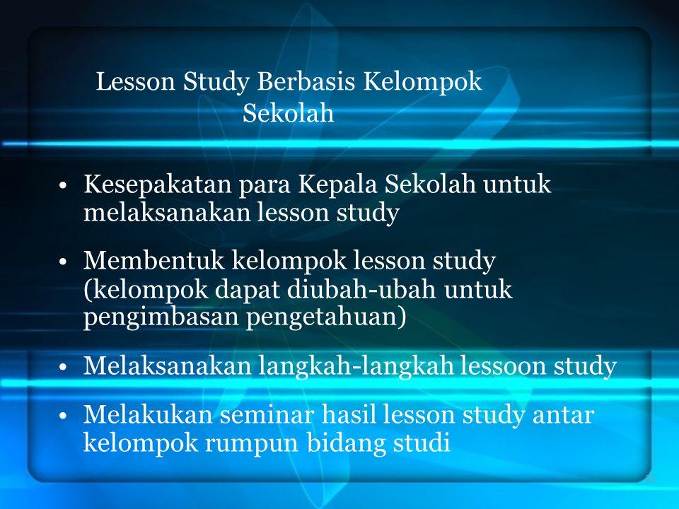 33 Lesson Study Berbasis Kelompok Sekolah Kesepakatan para Kepala Sekolah untuk melaksanakan lesson study Membentuk kelompok lesson study (kelompok da