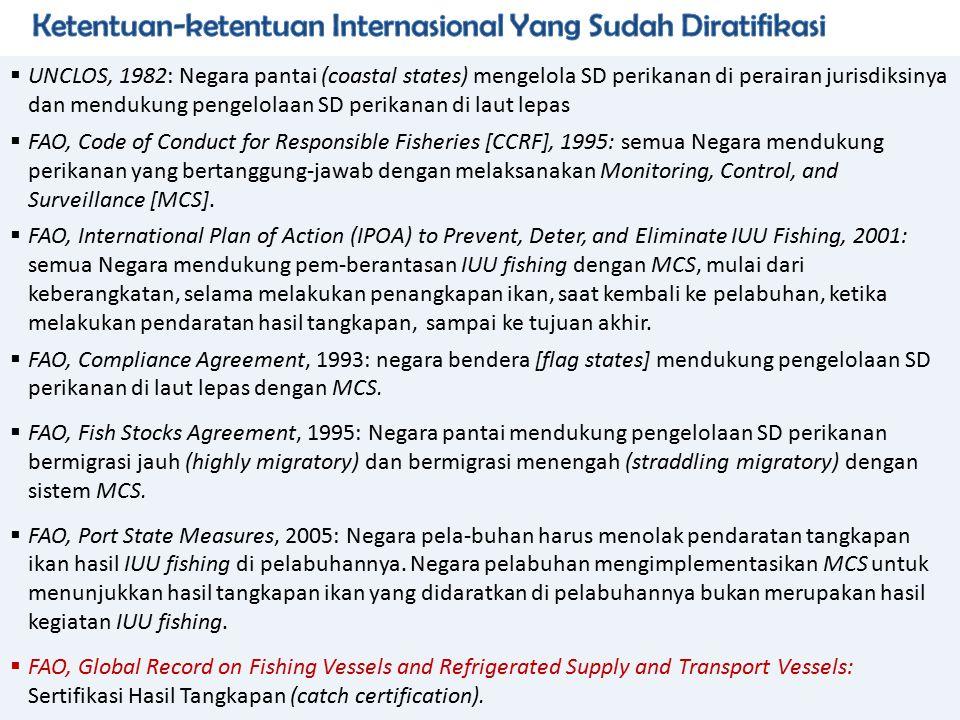  UNCLOS, 1982: Negara pantai (coastal states) mengelola SD perikanan di perairan jurisdiksinya dan mendukung pengelolaan SD perikanan di laut lepas 