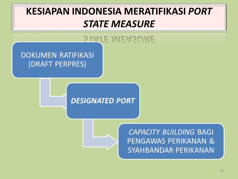 29 DOKUMEN RATIFIKASI (DRAFT PERPRES) DESIGNATED PORT CAPACITY BUILDING BAGI PENGAWAS PERIKANAN & SYAHBANDAR PERIKANAN