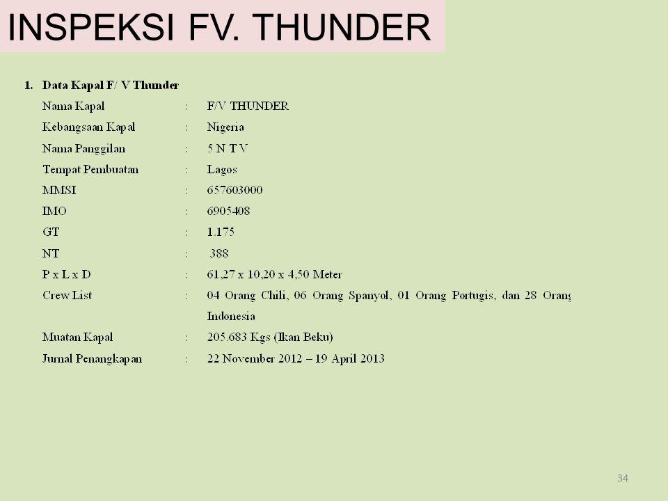 INSPEKSI FV. THUNDER 34