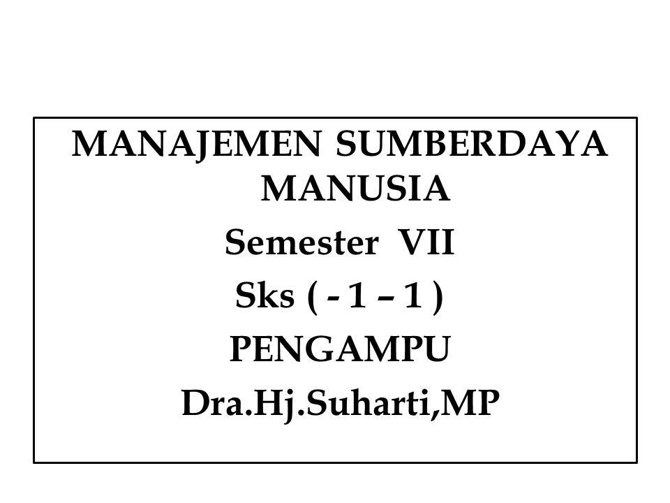 MANAJEMEN SUMBERDAYA MANUSIA Semester VII Sks ( - 1 – 1 ) PENGAMPU Dra.Hj.Suharti,MP