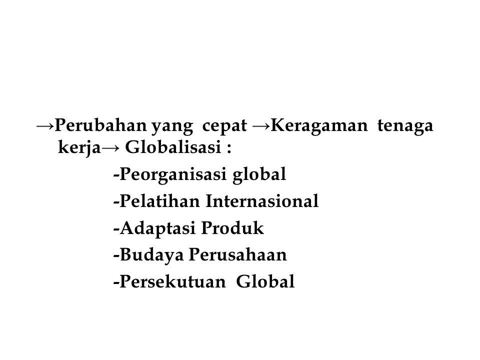 →Perubahan yang cepat →Keragaman tenaga kerja→ Globalisasi : -Peorganisasi global -Pelatihan Internasional -Adaptasi Produk -Budaya Perusahaan -Persek