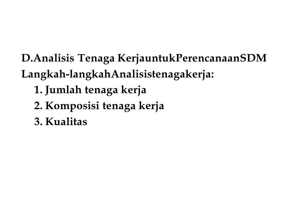 D.Analisis Tenaga KerjauntukPerencanaanSDM Langkah-langkahAnalisistenagakerja: 1.