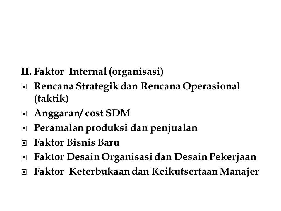 II. Faktor Internal (organisasi)  Rencana Strategik dan Rencana Operasional (taktik)  Anggaran/ cost SDM  Peramalan produksi dan penjualan  Faktor