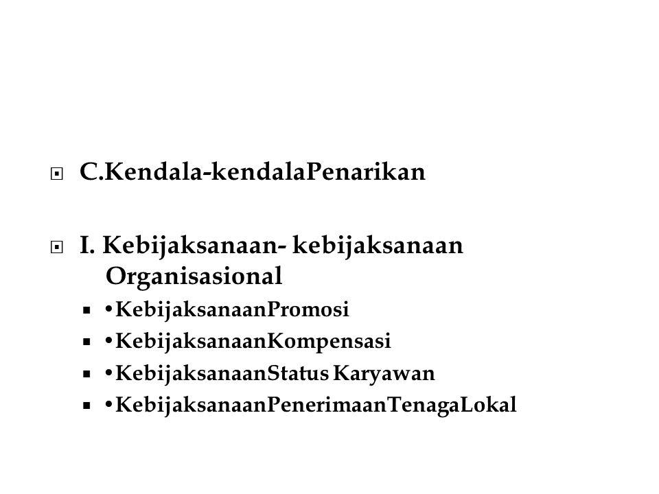  C.Kendala-kendalaPenarikan  I.