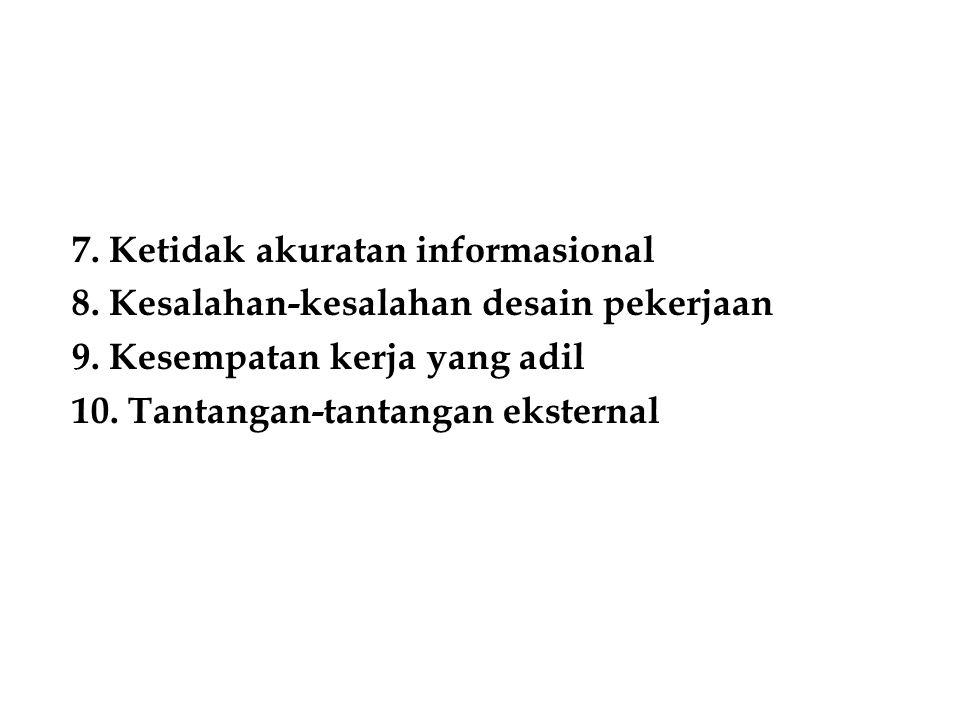 7. Ketidak akuratan informasional 8. Kesalahan-kesalahan desain pekerjaan 9. Kesempatan kerja yang adil 10. Tantangan-tantangan eksternal