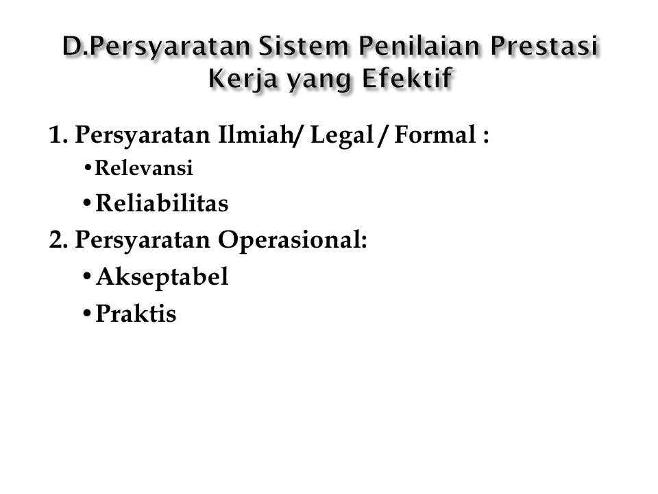 1.Persyaratan Ilmiah/ Legal / Formal : Relevansi Reliabilitas 2.