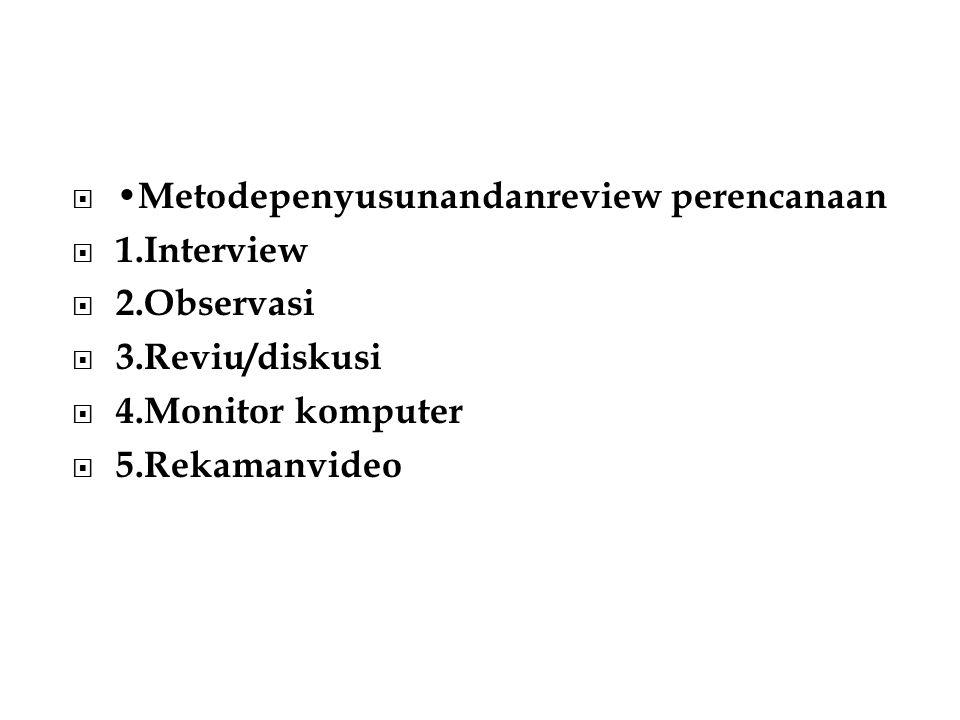  Metodepenyusunandanreview perencanaan  1.Interview  2.Observasi  3.Reviu/diskusi  4.Monitor komputer  5.Rekamanvideo