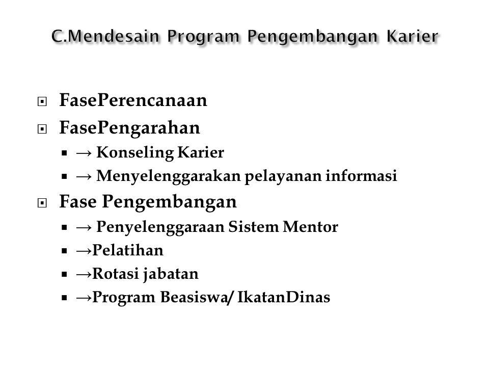 FasePerencanaan  FasePengarahan  → Konseling Karier  → Menyelenggarakan pelayanan informasi  Fase Pengembangan  → Penyelenggaraan Sistem Mentor  → Pelatihan  → Rotasi jabatan  → Program Beasiswa/ IkatanDinas