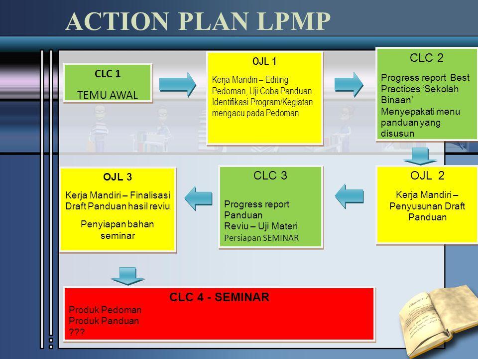 ACTION PLAN LPMP CLC 1 TEMU AWAL CLC 1 TEMU AWAL OJL 1 Kerja Mandiri – Editing Pedoman, Uji Coba Panduan Identifikasi Program/Kegiatan mengacu pada Pe