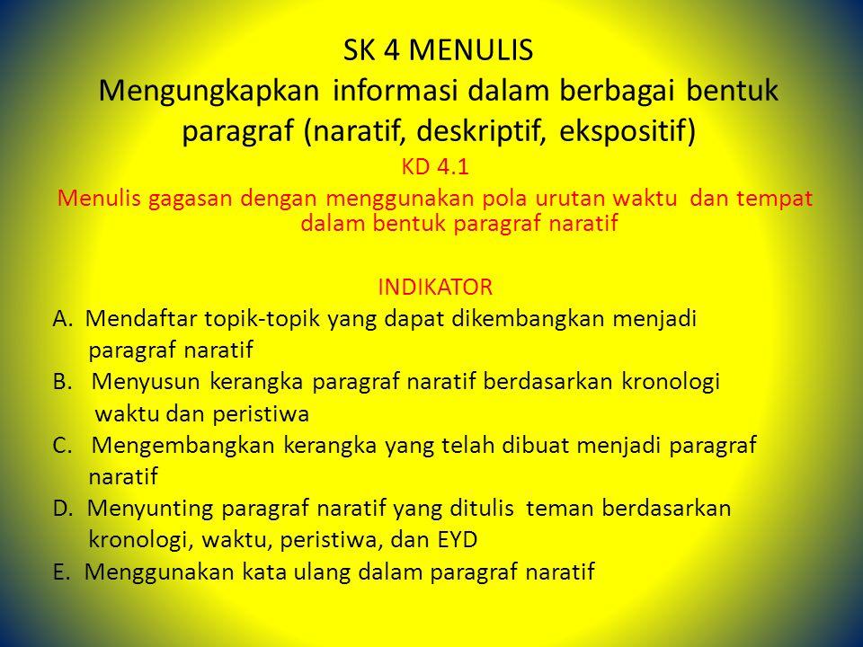 SK 4 MENULIS Mengungkapkan informasi dalam berbagai bentuk paragraf (naratif, deskriptif, ekspositif) KD 4.1 Menulis gagasan dengan menggunakan pola u