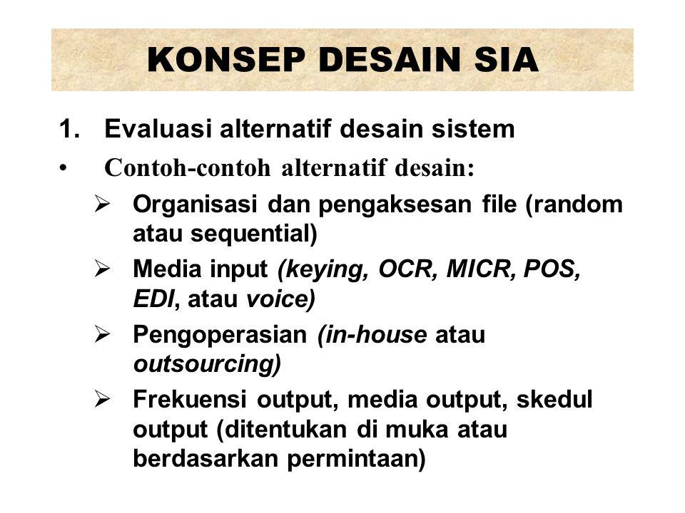 KONSEP DESAIN SIA 1.Evaluasi alternatif desain sistem Contoh-contoh alternatif desain:  Bentuk output (soft copy atau hard copy)  Sistem pemrosesan data (manual, batch, atau real-time)  Prosesor dan perangkat lunak  Frekuensi pemutakhiran data.