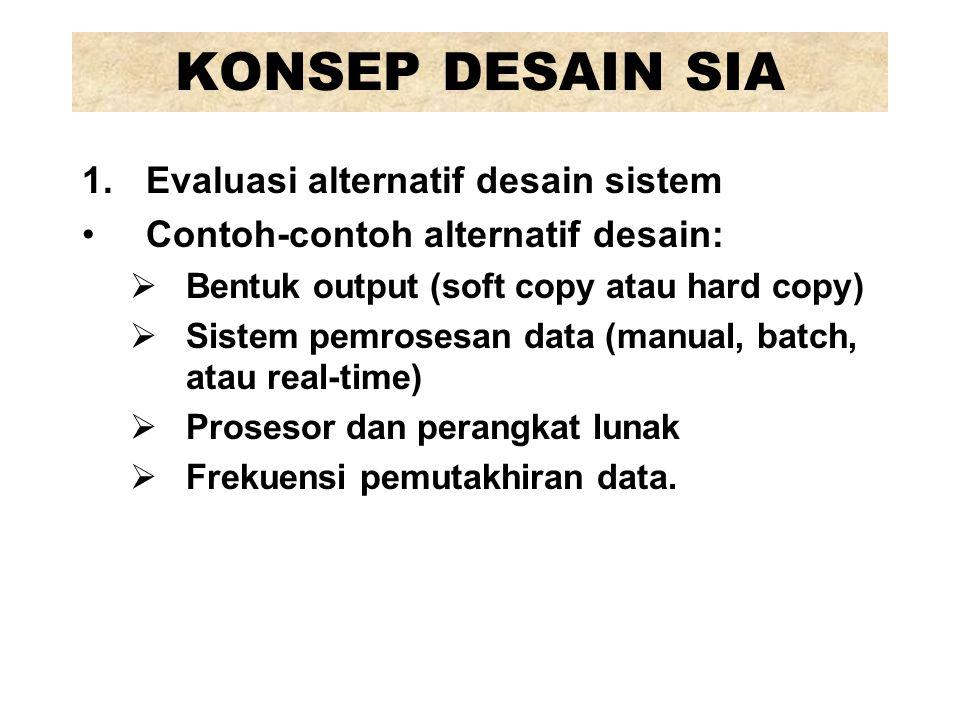 KONSEP DESAIN SIA 2.Spesifikasi disain, mencakup:  Output: frekuensi output/laporan, isi output, tampilan output, bentuk output hard copy atau screen, atau kedua- duanya.