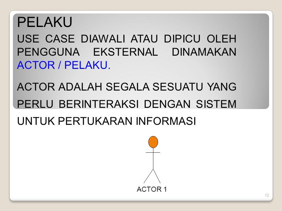 13 PELAKU USE CASE DIAWALI ATAU DIPICU OLEH PENGGUNA EKSTERNAL DINAMAKAN ACTOR / PELAKU.