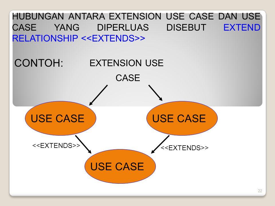 22 HUBUNGAN ANTARA EXTENSION USE CASE DAN USE CASE YANG DIPERLUAS DISEBUT EXTEND RELATIONSHIP > USE CASE EXTENSION USE CASE > CONTOH:
