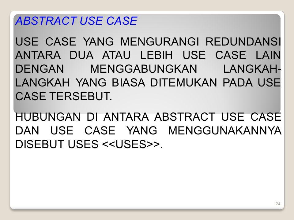 24 ABSTRACT USE CASE USE CASE YANG MENGURANGI REDUNDANSI ANTARA DUA ATAU LEBIH USE CASE LAIN DENGAN MENGGABUNGKAN LANGKAH- LANGKAH YANG BIASA DITEMUKAN PADA USE CASE TERSEBUT.