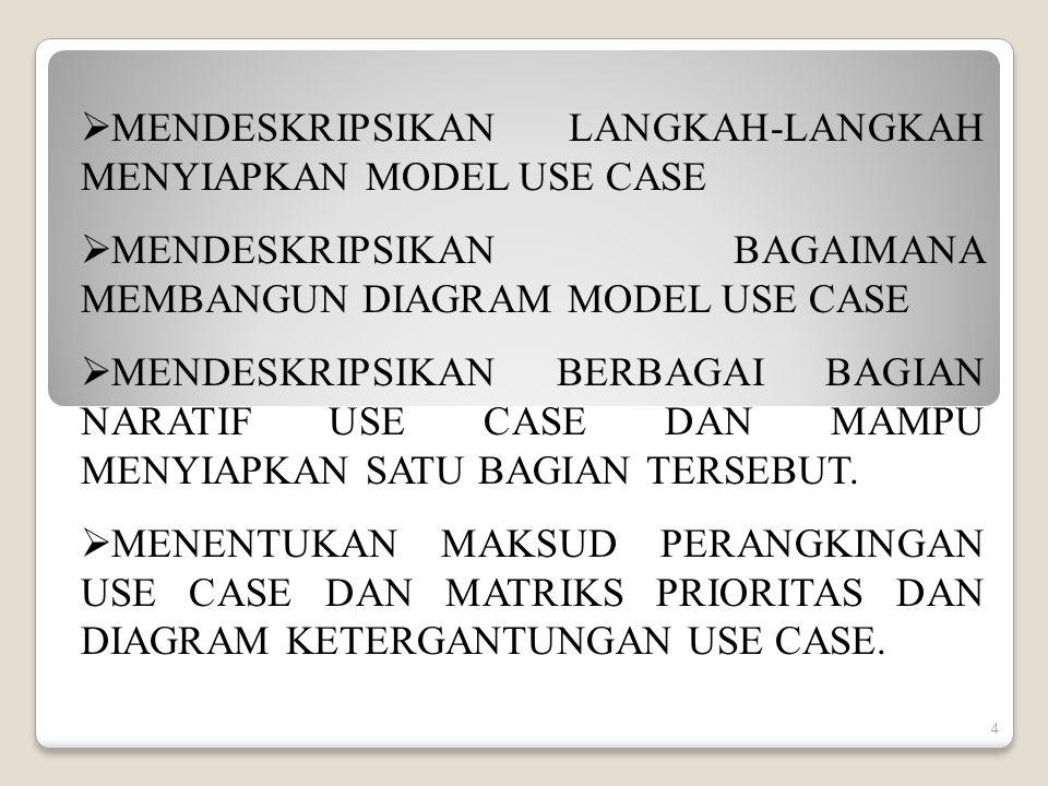 4  MENDESKRIPSIKAN LANGKAH-LANGKAH MENYIAPKAN MODEL USE CASE  MENDESKRIPSIKAN BAGAIMANA MEMBANGUN DIAGRAM MODEL USE CASE  MENDESKRIPSIKAN BERBAGAI BAGIAN NARATIF USE CASE DAN MAMPU MENYIAPKAN SATU BAGIAN TERSEBUT.