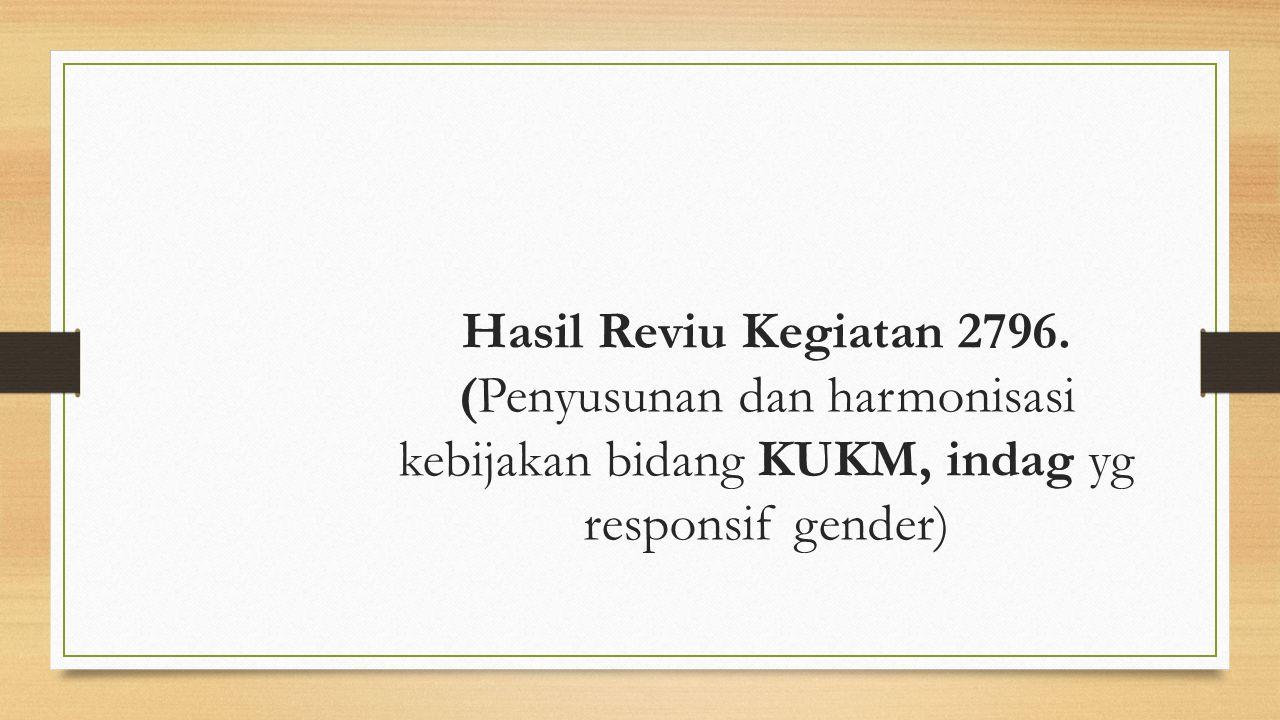 Hasil Reviu Kegiatan 2796. (Penyusunan dan harmonisasi kebijakan bidang KUKM, indag yg responsif gender)