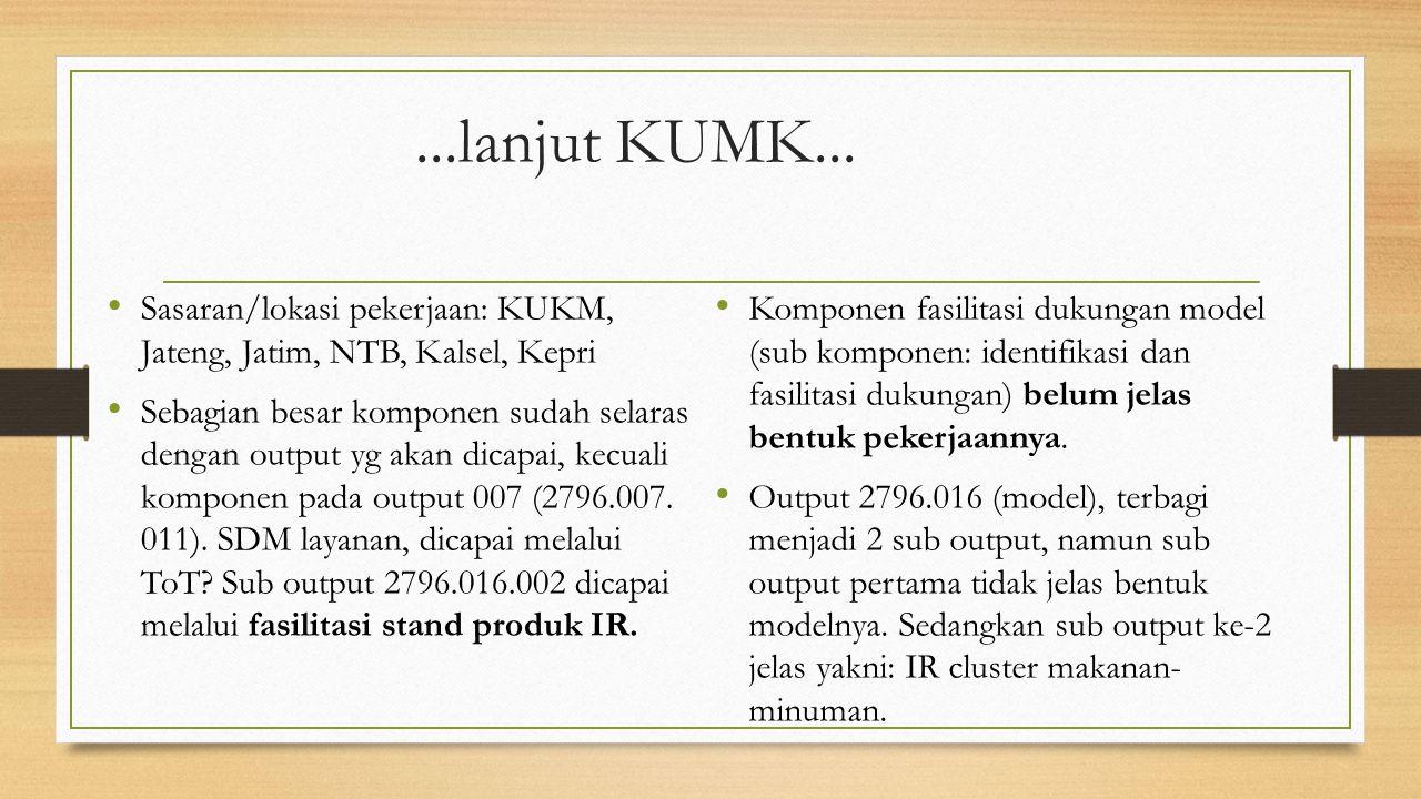...lanjut KUMK... Sasaran/lokasi pekerjaan: KUKM, Jateng, Jatim, NTB, Kalsel, Kepri Sebagian besar komponen sudah selaras dengan output yg akan dicapa
