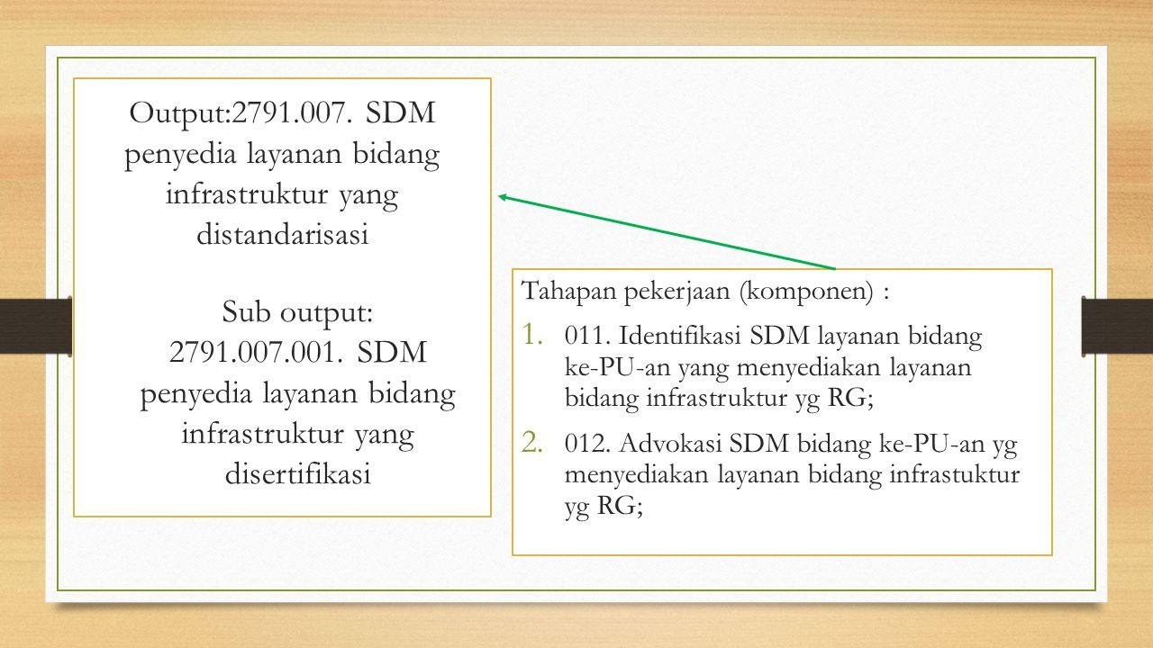 Output:2791.007. SDM penyedia layanan bidang infrastruktur yang distandarisasi Tahapan pekerjaan (komponen) : 1. 011. Identifikasi SDM layanan bidang
