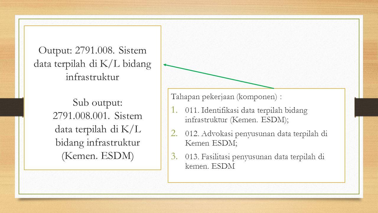 Output: 2791.008. Sistem data terpilah di K/L bidang infrastruktur Tahapan pekerjaan (komponen) : 1. 011. Identifikasi data terpilah bidang infrastruk