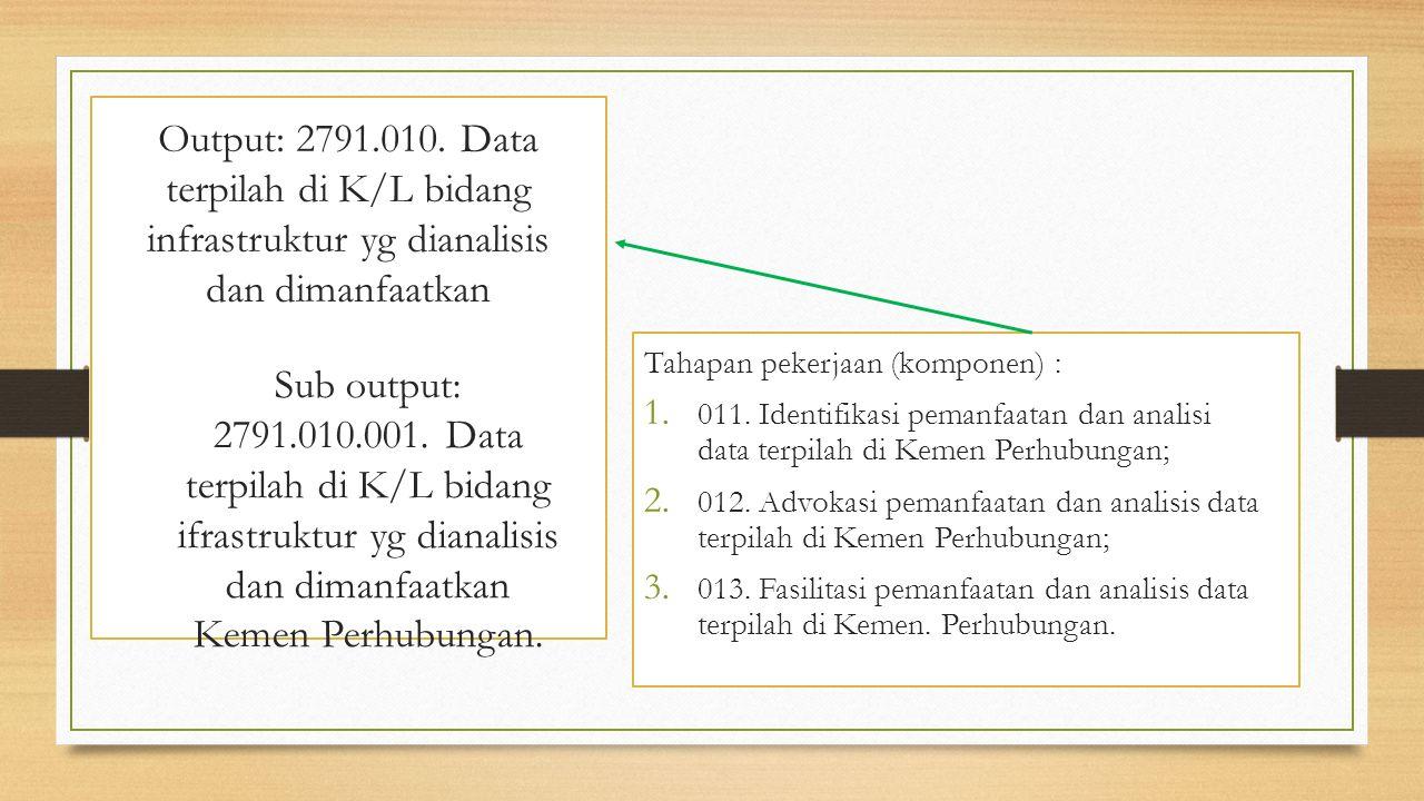 Output: 2791.010. Data terpilah di K/L bidang infrastruktur yg dianalisis dan dimanfaatkan Tahapan pekerjaan (komponen) : 1. 011. Identifikasi pemanfa
