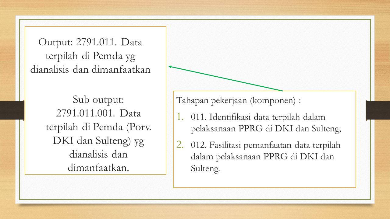 Output: 2791.011. Data terpilah di Pemda yg dianalisis dan dimanfaatkan Tahapan pekerjaan (komponen) : 1. 011. Identifikasi data terpilah dalam pelaks