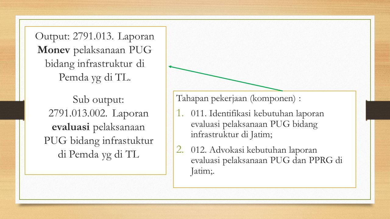 Output: 2791.013. Laporan Monev pelaksanaan PUG bidang infrastruktur di Pemda yg di TL. Tahapan pekerjaan (komponen) : 1. 011. Identifikasi kebutuhan
