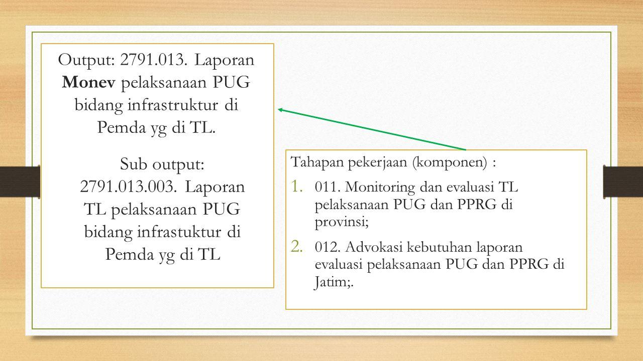 Output: 2791.013. Laporan Monev pelaksanaan PUG bidang infrastruktur di Pemda yg di TL. Tahapan pekerjaan (komponen) : 1. 011. Monitoring dan evaluasi