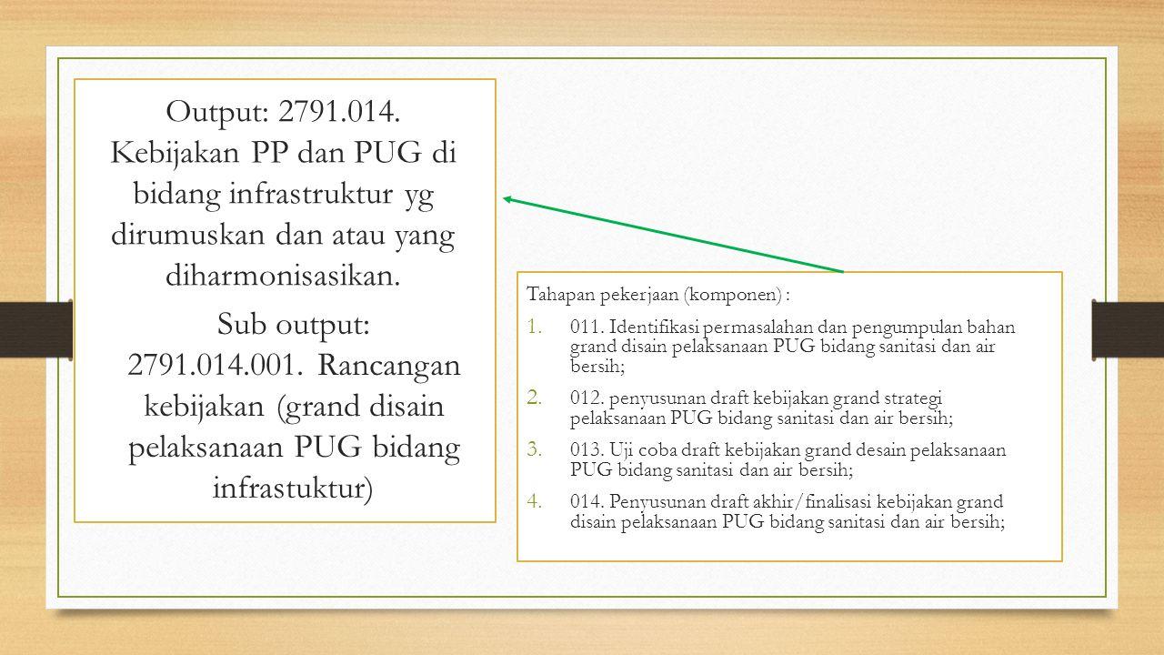 Output: 2791.014. Kebijakan PP dan PUG di bidang infrastruktur yg dirumuskan dan atau yang diharmonisasikan. Tahapan pekerjaan (komponen) : 1. 011. Id