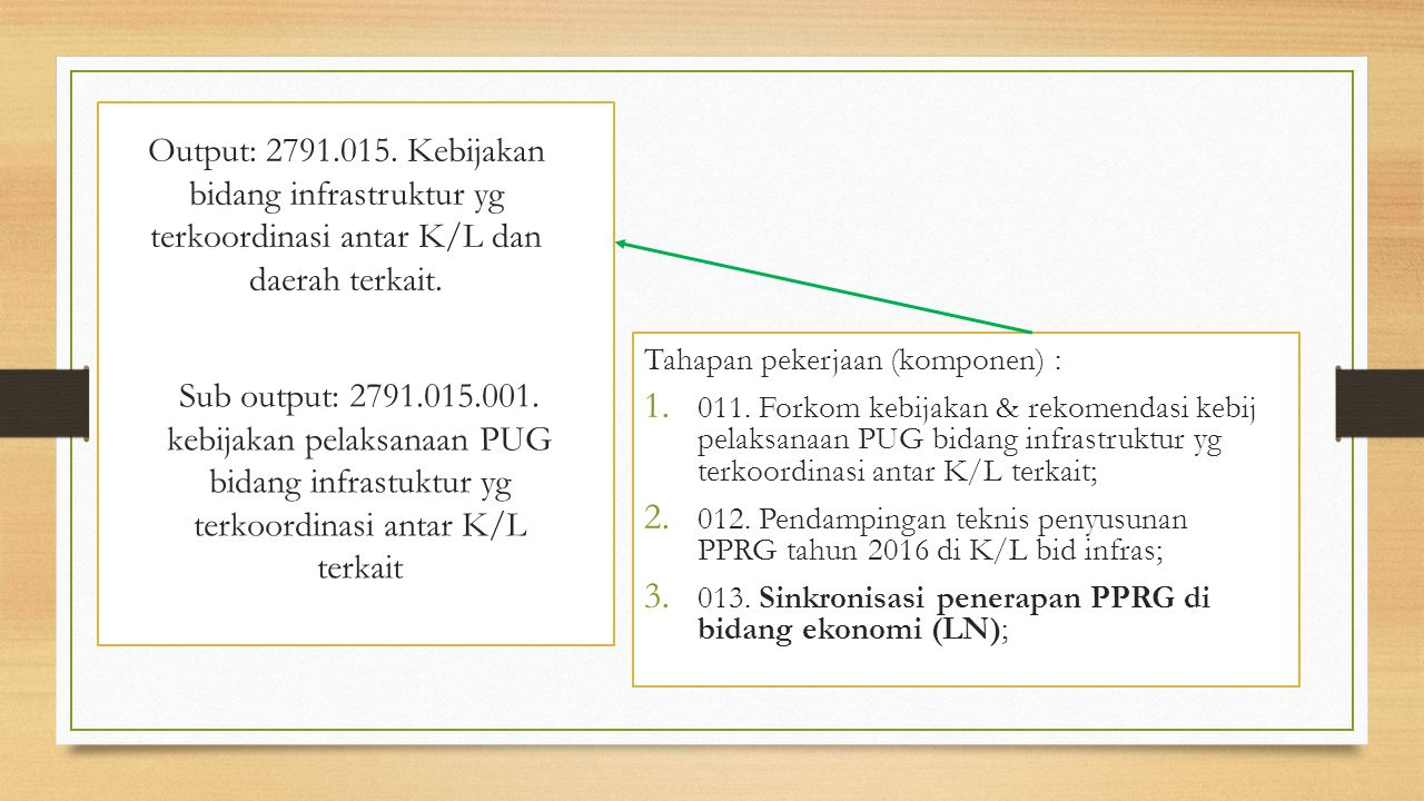 Output: 2791.015. Kebijakan bidang infrastruktur yg terkoordinasi antar K/L dan daerah terkait. Tahapan pekerjaan (komponen) : 1. 011. Forkom kebijaka
