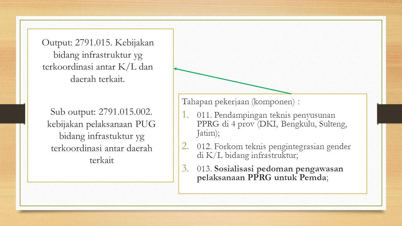 Output: 2791.015. Kebijakan bidang infrastruktur yg terkoordinasi antar K/L dan daerah terkait. Tahapan pekerjaan (komponen) : 1. 011. Pendampingan te