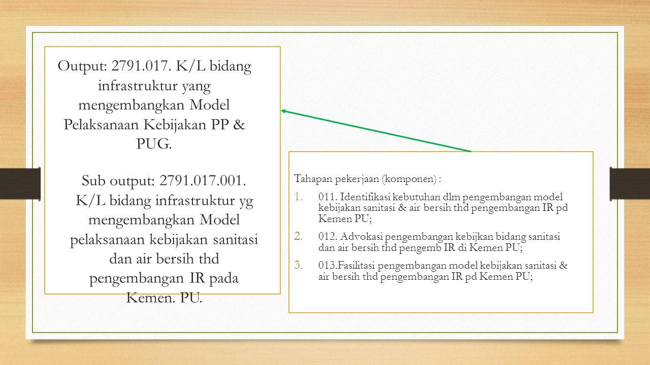 Output: 2791.017. K/L bidang infrastruktur yang mengembangkan Model Pelaksanaan Kebijakan PP & PUG. Tahapan pekerjaan (komponen) : 1. 011. Identifikas