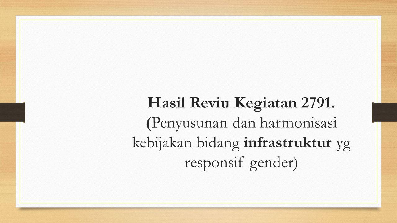 Hasil Reviu Kegiatan 2791. (Penyusunan dan harmonisasi kebijakan bidang infrastruktur yg responsif gender)