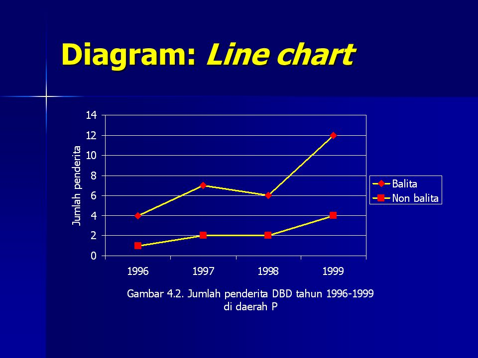 Diagram: Line chart