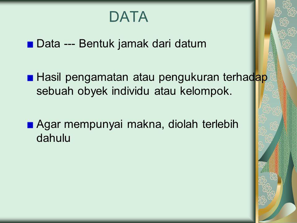 DATA Data --- Bentuk jamak dari datum Hasil pengamatan atau pengukuran terhadap sebuah obyek individu atau kelompok. Agar mempunyai makna, diolah terl