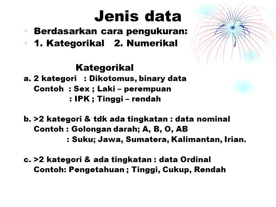Jenis data Berdasarkan cara pengukuran: 1. Kategorikal 2. Numerikal Kategorikal a. 2 kategori : Dikotomus, binary data Contoh : Sex ; Laki – perempuan