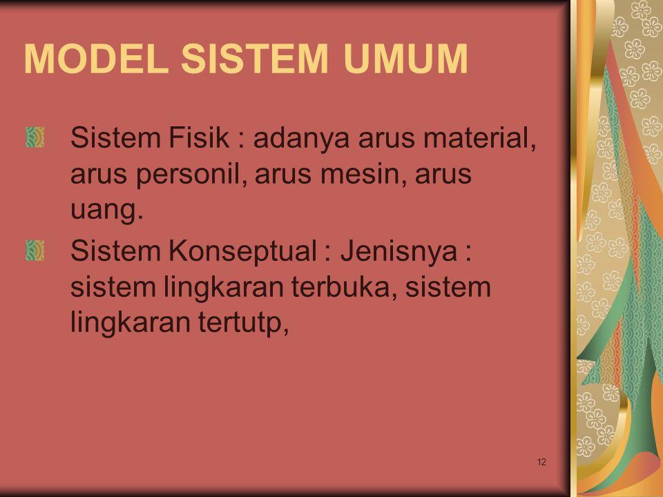 12 MODEL SISTEM UMUM Sistem Fisik : adanya arus material, arus personil, arus mesin, arus uang. Sistem Konseptual : Jenisnya : sistem lingkaran terbuk