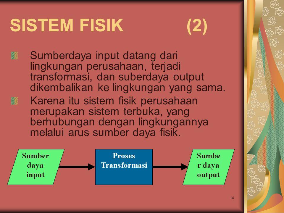 14 SISTEM FISIK (2) Sumberdaya input datang dari lingkungan perusahaan, terjadi transformasi, dan suberdaya output dikembalikan ke lingkungan yang sama.