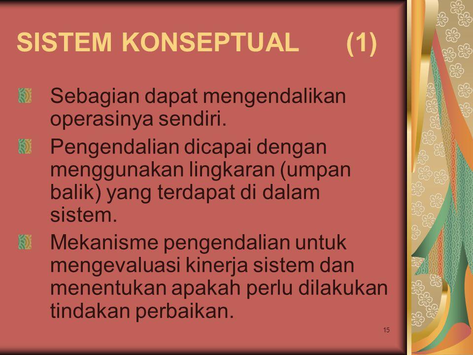 15 SISTEM KONSEPTUAL (1) Sebagian dapat mengendalikan operasinya sendiri. Pengendalian dicapai dengan menggunakan lingkaran (umpan balik) yang terdapa