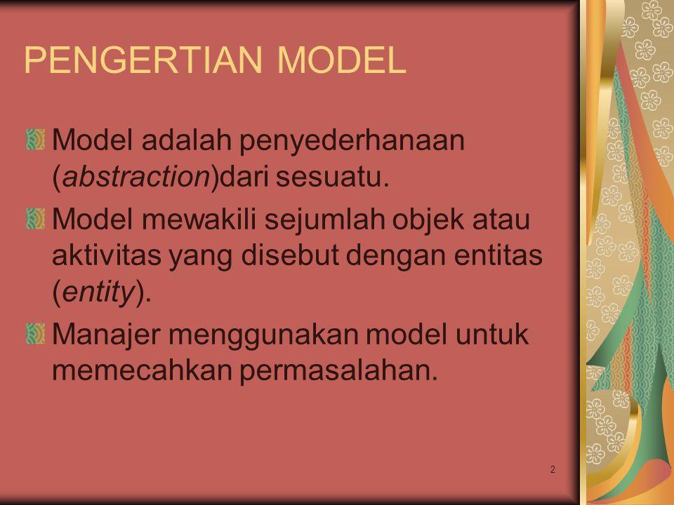 2 PENGERTIAN MODEL Model adalah penyederhanaan (abstraction)dari sesuatu. Model mewakili sejumlah objek atau aktivitas yang disebut dengan entitas (en