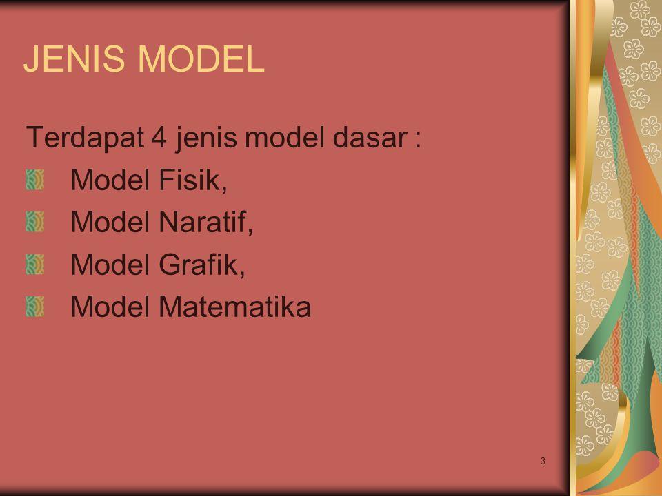 3 JENIS MODEL Terdapat 4 jenis model dasar : Model Fisik, Model Naratif, Model Grafik, Model Matematika